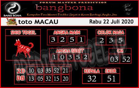 Prediksi Bangbona Toto Macau Rabu 22 Juli 2020