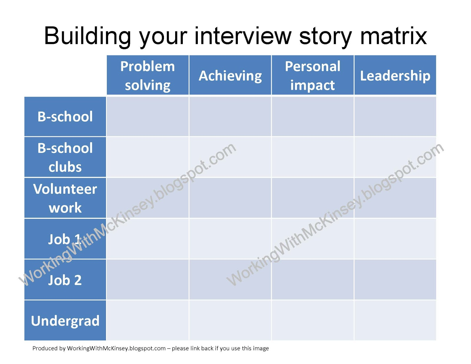 Working With McKinsey: McKinsey interviews: PEI and 5 tips