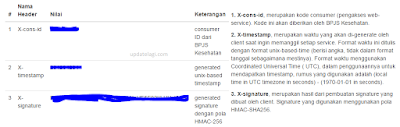 Bridging BPJS webservice dengan php updatelagi.com