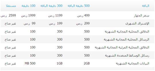 الاتصال السعودية: عروض موبايلى الجوال Samsung Galaxy Note