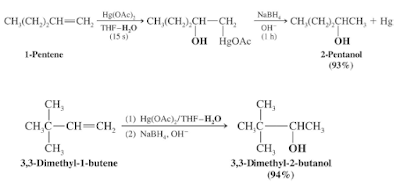 Oxymercuration Demercuration reaction