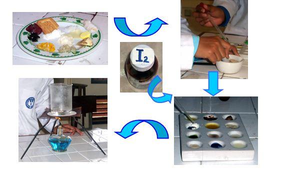 Praktikum Kimia Sederhana Laporan Praktikum Praktikum Kimia Sederhana Berbasis Lingkungan Catatannya Didit