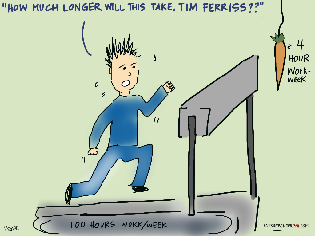 %23entrepreneurfail+How+Much+Longer+Will+This+Take+Tim+Ferriss -  The 4-Hour Shirk Week (Comic)