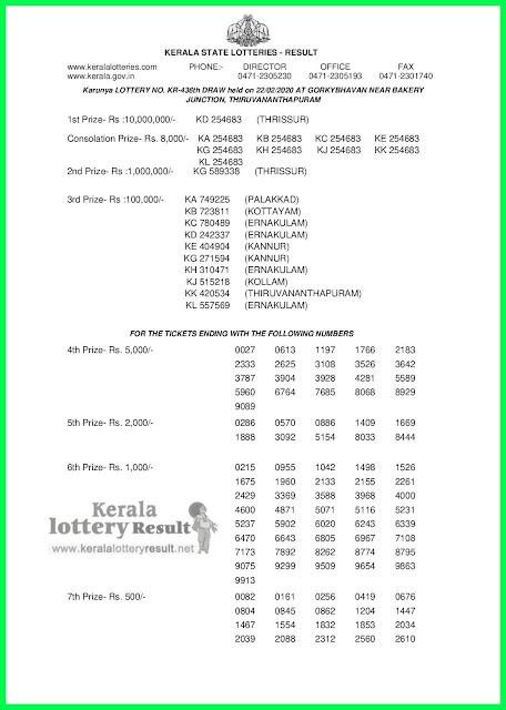 LIVE: Kerala Lottery Result 22-02-2020 Karunya KR-436 Lottery Result