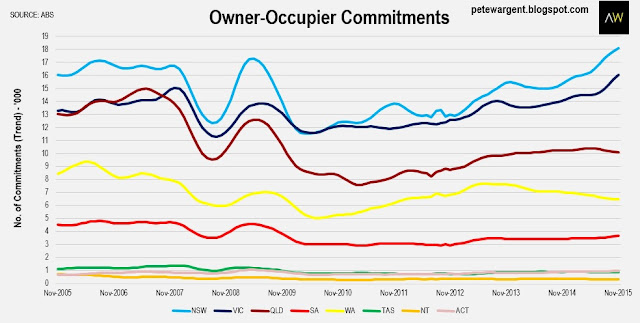 owner-occupier2