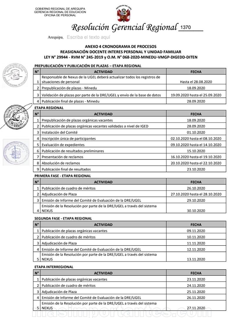 cronograma de reasignación docente 2020, arequipa