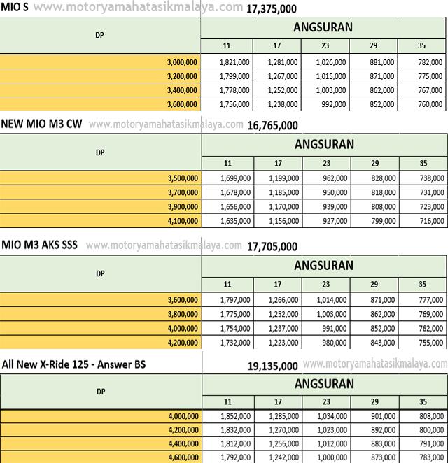 Daftar Kredit Motor Yamaha Tasikmalaya