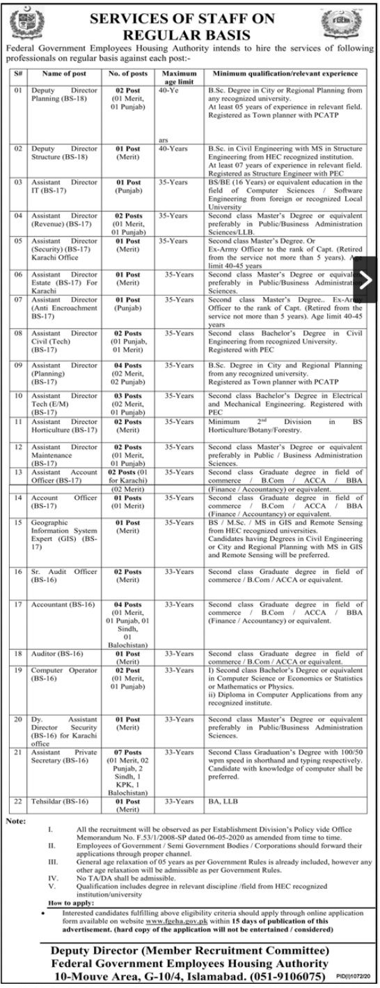Latest Jobs in Federal Government Employees Housing Authority Jobs 2020