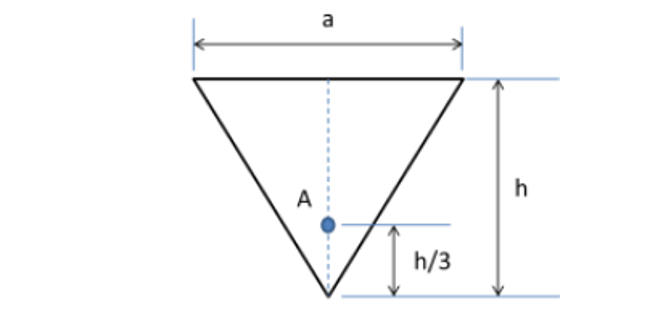 Equilateral Triangle Formula
