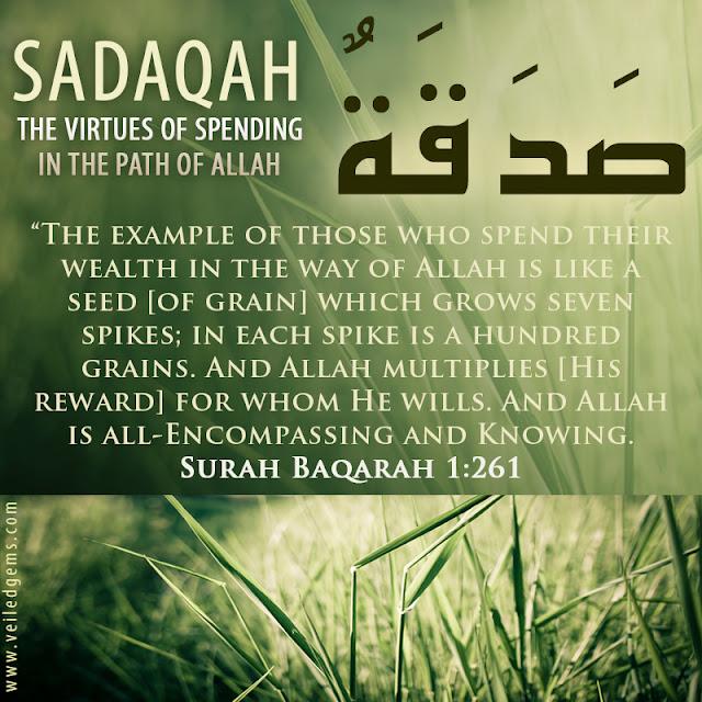 Sadaqah in Quran
