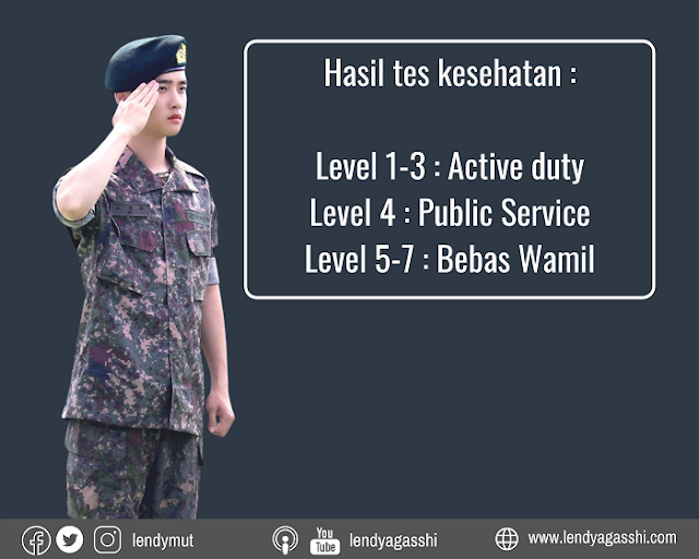DO EXO Wamil sebagai koki militer