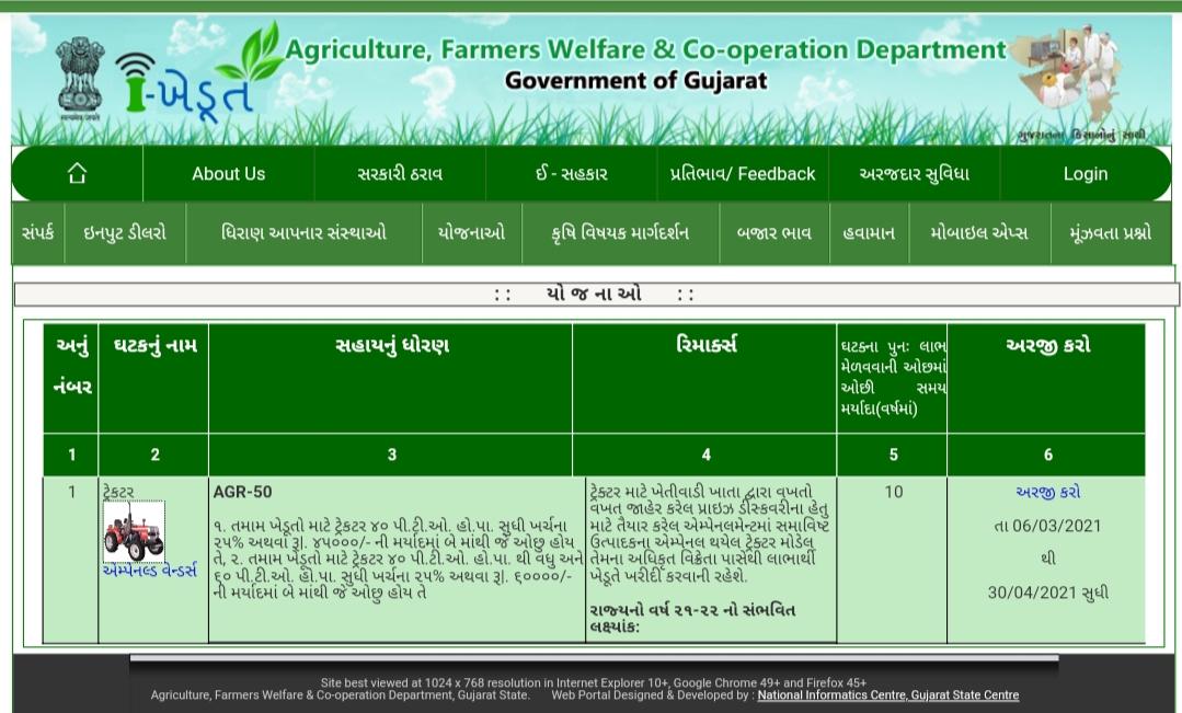 Ikhedut,tractor sahay 2021, ikhedut.gov.in,ikhedut tractor sahay, ikhedut apply online