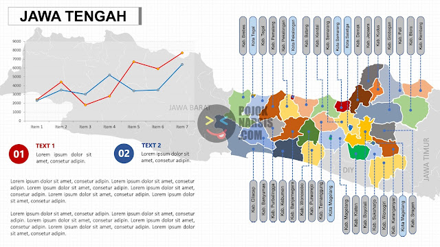 Peta Jawa Tengah Untuk Powerpoint