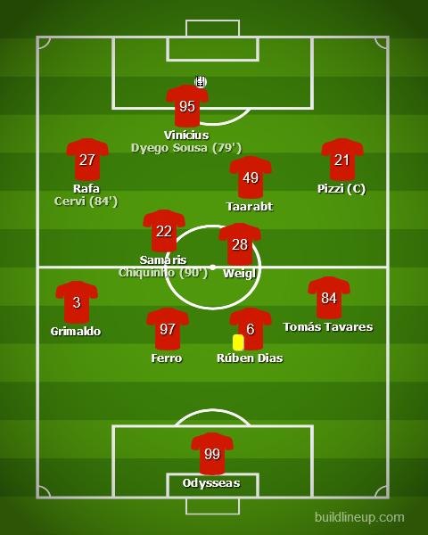 Gil Vicente - Benfica - Liga NOS 2019/20