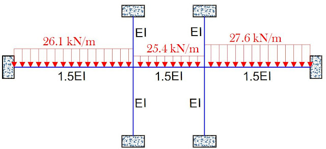 an analysis of moment Approximate lateral load analysis by portal method shear force and bending moment diagrams of the frames loaded as problems on lateral load analysis by portal.