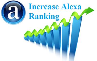 Meningkatkan Alexa Rank