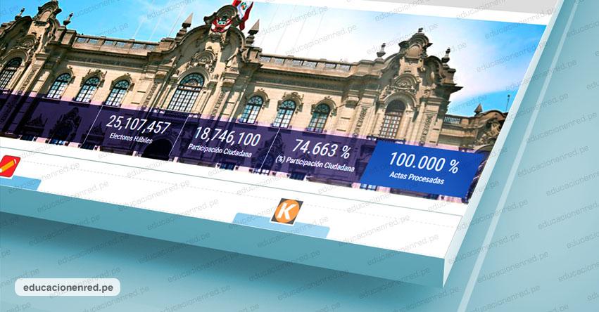 ONPE OFICIAL - RESULTADO 100.000%: Pedro Castillo 50.195% - Keiko Fujimori 49.805% [ACTAS PROCESADAS] www.onpe.gob.pe