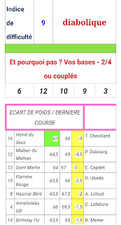 Pronostic quinté+ pmu jeudi Paris-Turf TV-100 % 30/09/2021