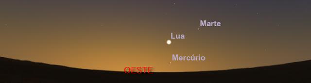Marte Mercurio e Lua - 29 de março de 2017