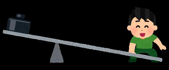 テコの原理のイラスト3