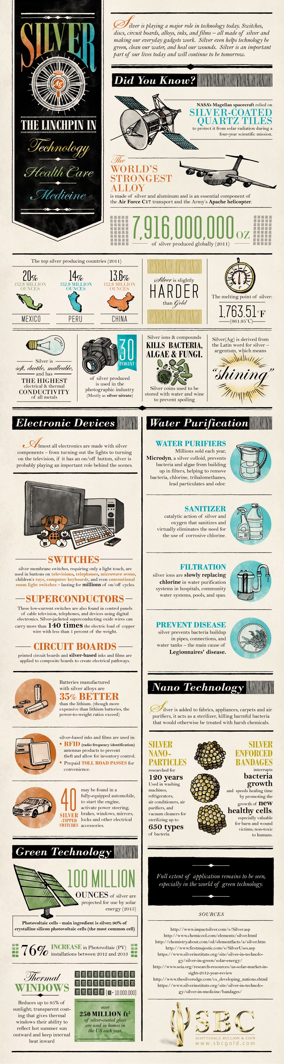 Facts-About-The-Importance-of-Silver-in-Technology #Infographic