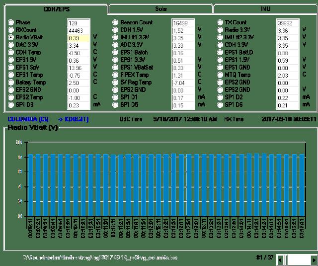 Columbia 9k6 FSK Telemetry