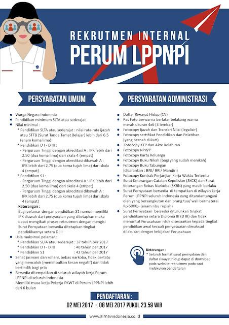 Lowongan Kerja Rekrutmen Internal Perum LPPNPI Tahun 2017