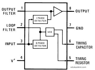 Cara Kerja Jenis Serta Aplikasi Voltage Controlled Oscillator (VCO)