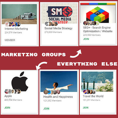Marketing-Groups-on-Google-Plus