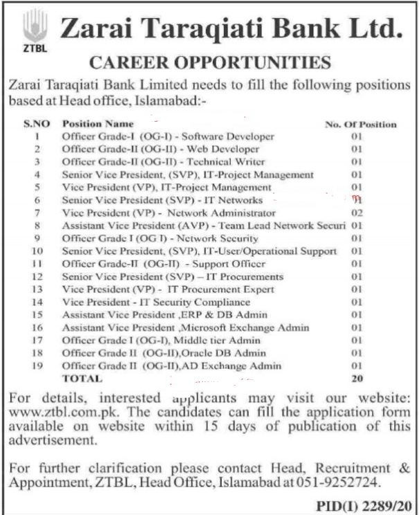 ZTBL 2020 New Jobs Apply Online