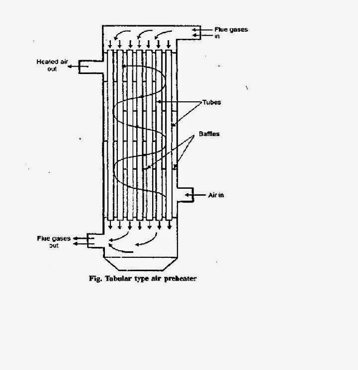 MDU SAMPLE PAPER OF BASICS OF MECHANICAL ENGINEERING (ME