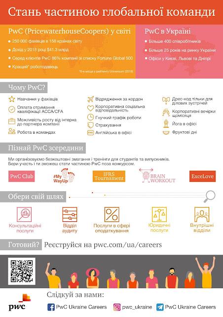 Порція освітніх можливостей від PwC Україна