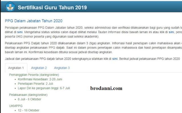 PPG Dalam Jabatan 2020 Gelombang 1 2 dan 3