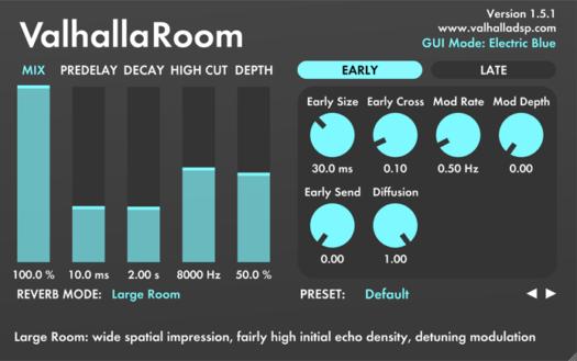 ValhallaRoom v1.5.1 + Ativação Vst Plugin Download