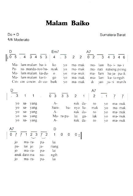 Not Angka Pianika Lagu Malam Baiko (Sumatera Barat)