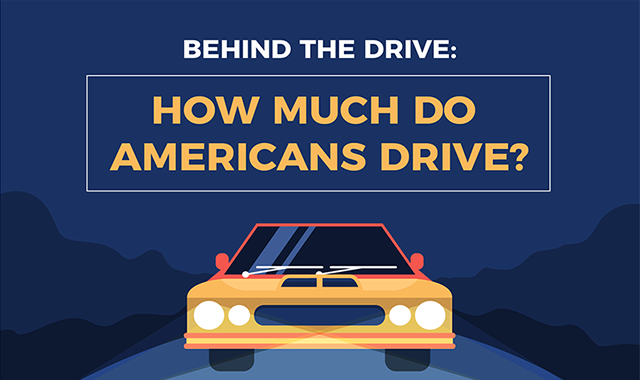 How Much Do Americans Drive? #infographic