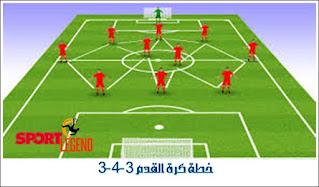 خطة كرة القدم 3 – 4 – 3