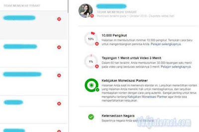 syarat monetisasi facebook ad breaks