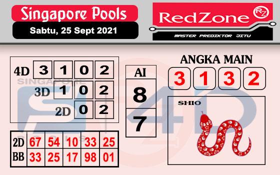 Redzone SGP Sabtu 25 September 2021