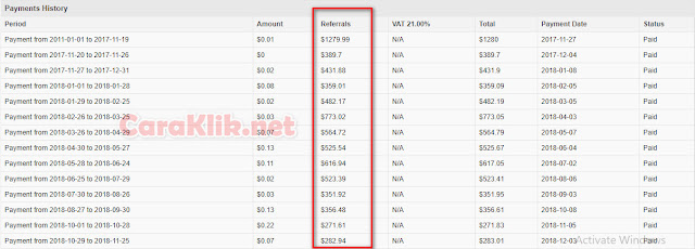 Cara Mendapatkan Uang di Internet Melalui Website CaraKlik.net
