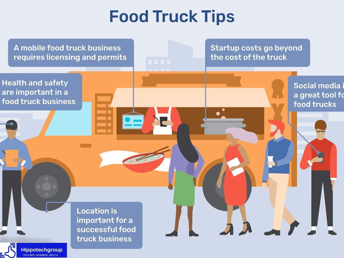 How to Start a Food Truck (Achombo) Business in Cameroon