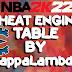 NBA 2K22 KappaLambda's Cheat Engine Table