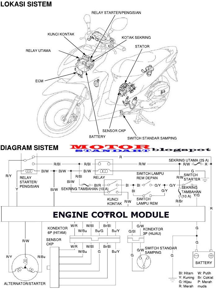 MOTOR STANDART VARIO 125 TROUBLESHOOTING SISTEM PENGISIAN