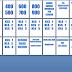 Contoh Bentuk Nomor Kode Buku Syarat Pemberkasan Administrasi Perpustakaan SD, SMP, SMA