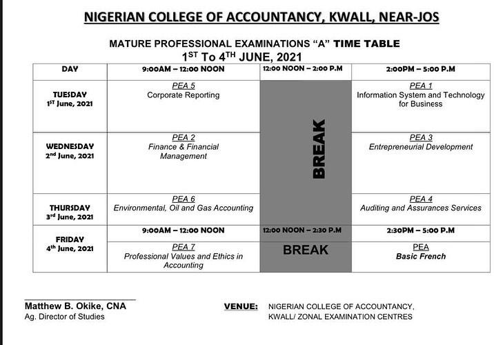 ANAN Professional & Conversion Examination Timetable 2020/2021