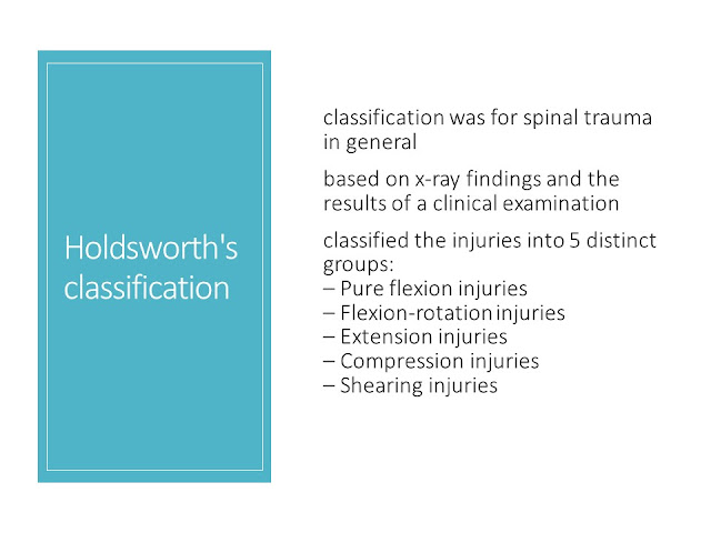 Holdsworth Classification Cervical Spine Injuries