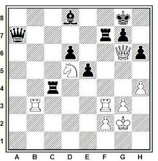 Posición de la partida de ajedrez Bruner - Antic (Kecskemet, 1991)