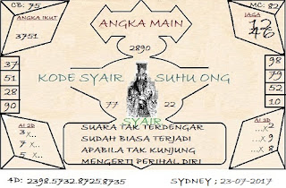 SYAIR SDY, PREDIKSI TOGEL SYDNEY MINGGU