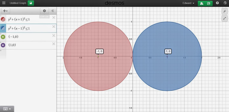 Eddie's Math and Calculator Blog: Geometry: Brining Circles