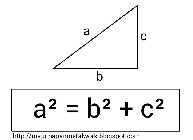Metode Mudah Menghitung dan Mengerti Matematika Bidang